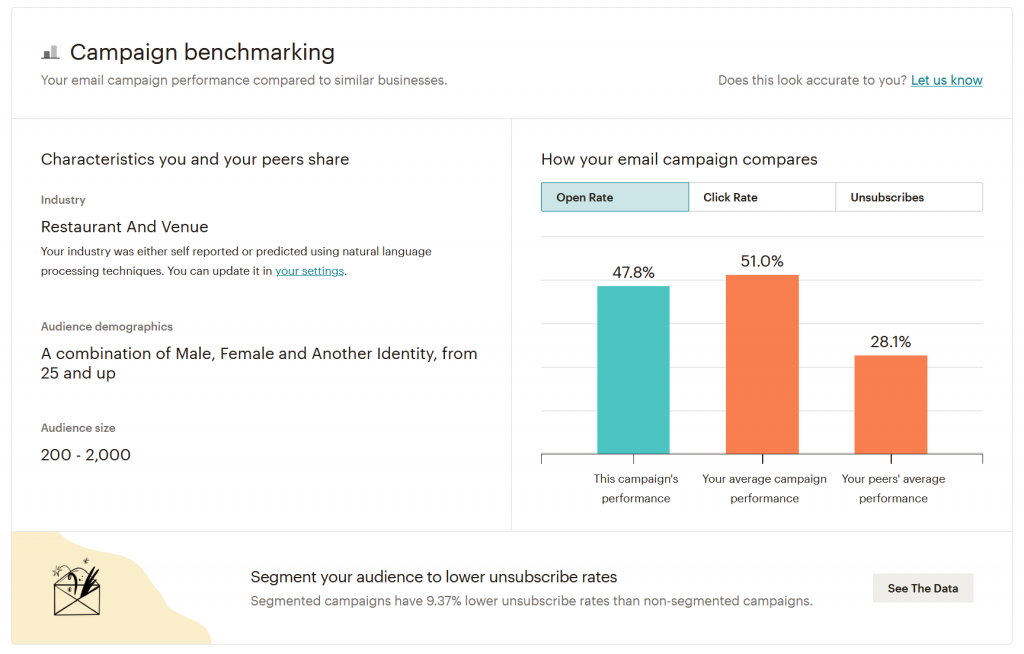 Email Campaign Benchmark